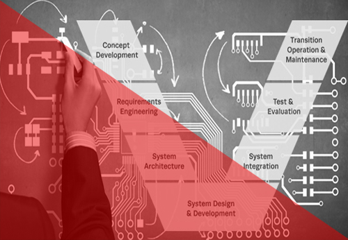System Engineering Life Cycle (SELC)